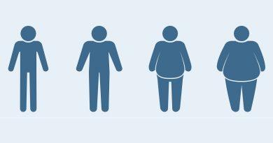Indice de masă corporală: Ce este şi cum se calculează?